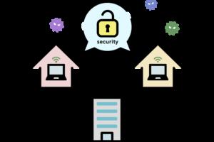 テレワークのセキュリティ対策を強化するための3ステップ