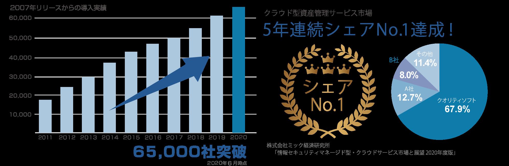 recordgraph_2020